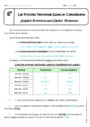 Cours Pronom personnel - Anglais : 6ème
