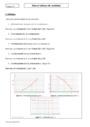Cours Sens de variation : Seconde - 2nde