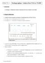 Cours Stockage optique: écriture d'un CD-R ou CD-RW : Terminale