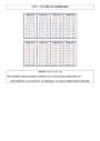 Leçon Tables de multiplication : CM2