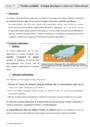 Cours Tectonique des plaques et recherche d'hydrocarbures : Première