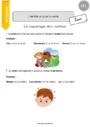 Leçon Verbe, groupe verbal : CE1