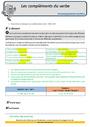 Leçon et exercice : Complément du verbe : CM2