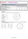 Evaluation Cercle et disque : 6ème