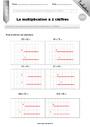Evaluation Multiplication : CM1
