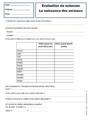 Evaluation Sciences et technologie : CE1