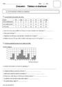 Evaluation Tableaux : CM1
