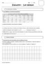 Evaluation Tableaux : CM2