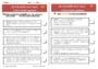 Exercice Autonomie / Répartition : CE1