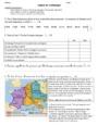 Exercice Charlemagne et les carolingiens : CM1