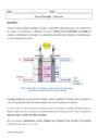 Exercice Eau et l'énergie : Terminale