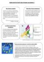 Exercice Etre un citoyen européen : CM1