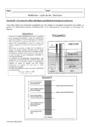 Exercice Matériaux: cycle de vie : Terminale