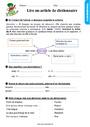 Exercice Ordre alphabétique / Dictionnaire : CE2