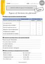 Exercice Phrase / Types de phrase : CM2