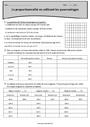 Exercice Pourcentages : CM2