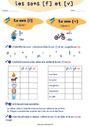Leçon et exercice : f / v - Son complexe, confusion : CP