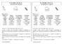 Leçon et exercice : gl, cl, pl, bl.... - Son complexe, confusion : CP