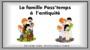 Leçon et exercice : La romanisation de la Gaule : CE2