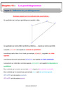 Cours et exercice : Le parallélogramme : 5ème