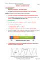 Cours et exercice : Les signaux sonores : 4ème