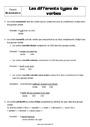 Cours et exercice : Les verbes : 5ème