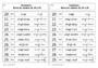 Leçon et exercice : Nombres de 20 à 29 : CP