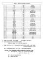 Leçon et exercice : Nombres en lettres : CM1