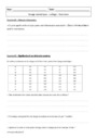 Cours et exercice : Numérisation des signaux : Terminale