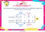 Leçon et exercice : Organisation et gestion des données : CE1