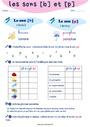 Leçon et exercice : p / b - Son complexe, confusion : CE1