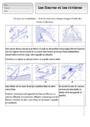 Leçon et exercice : Paysages et climats : CE1