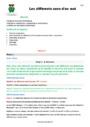 Leçon et exercice : Polysémie : CM2