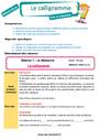 Leçon et exercice : Projets d'écriture moyens : CE2