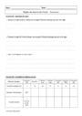 Cours et exercice : Règles du duet et de l'octet : Seconde - 2nde