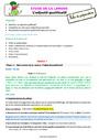 Séquence - Fiche de préparation Adjectif Qualificatif : CE1