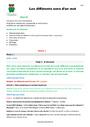 Séquence - Fiche de préparation Polysémie : CM2