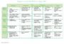 Séquence - Fiche de préparation Progressions / programmations : CM2