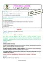 Séquence - Fiche de préparation Types de phrases : CE2