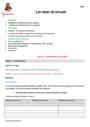 Séquence - Fiche de préparation Types de phrases : CM1