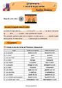 Révision, soutien scolaire - Accord sujet verbe : CE1