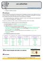 Révision, soutien scolaire - Adverbes : CM2