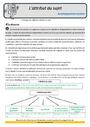 Révision, soutien scolaire - Attribut : CM2