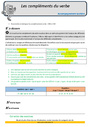 Révision, soutien scolaire - Complément du verbe : CM2