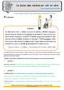 Révision, soutien scolaire - Futur de l'indicatif : CM1