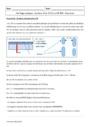 Cours et exercice : Stockage optique: écriture d'un CD-R ou CD-RW : Terminale