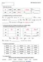 Leçon et exercice : Vocabulaire ludique : CE1