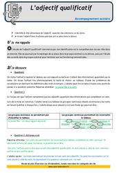 L'adjectif qualificatif – Soutien scolaire – Aide aux devoirs : 4eme Primaire