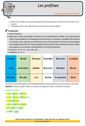 Les préfixes – Soutien scolaire – Aide aux devoirs : 4eme Primaire