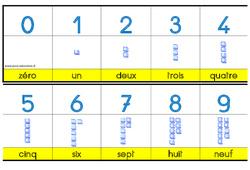 Bande numérique jusqu' à 20 – Affichage –  et  – Outils pour la classe : 2eme, 3eme Maternelle – Cycle Fondamental